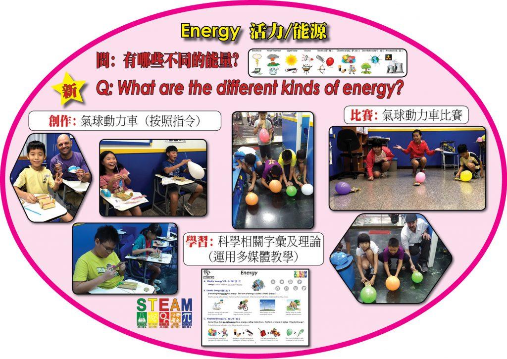 Schoolhouse STEAM energy poster